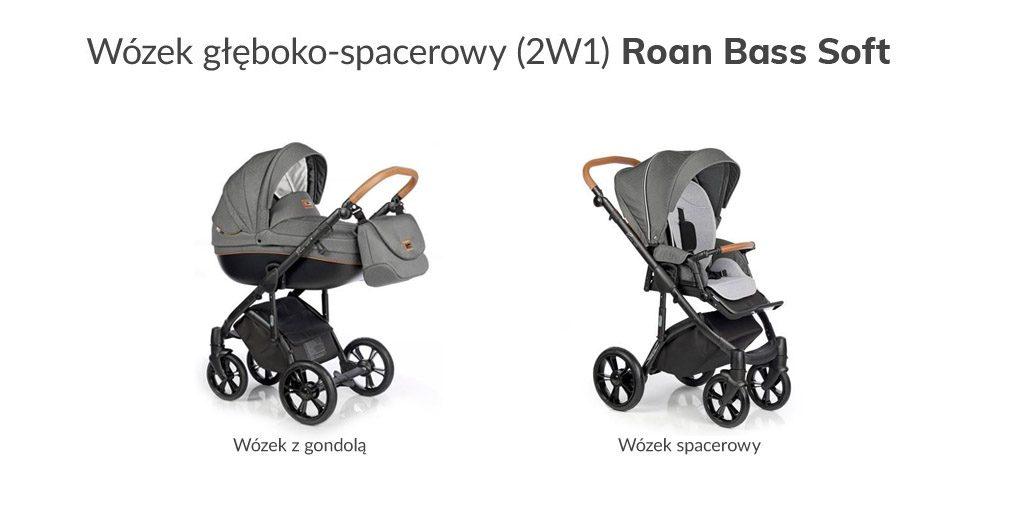 Wózek dziecięcy - jak wybrać - Blog - Sklep-Smile.pl