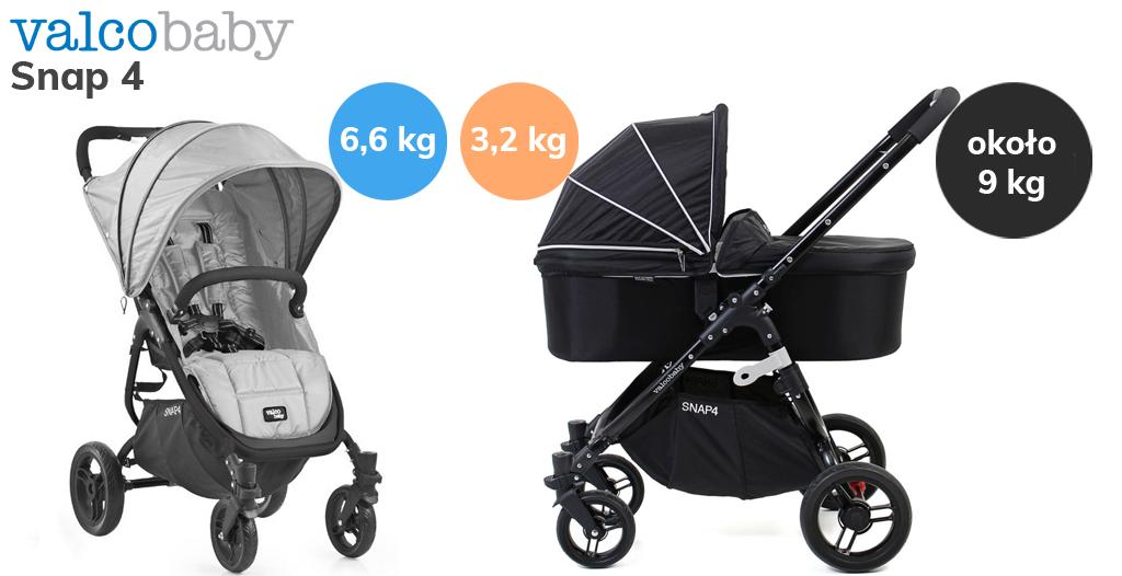 Jaki wózek do bloku bez windy - Valco Baby Snap 4 z gondolą