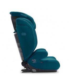 Recaro Monza Nova 2 Seatfix (15-36 kg)