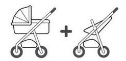 Poradnik rodzica (wózki)